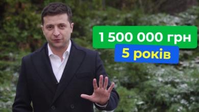 Photo of Зеленский анонсировал новую программу с льготными кредитами